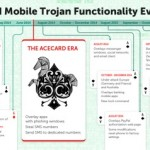 trojan-acecard